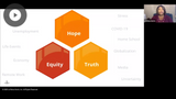 Truth, Hope, and Equity in a Disrupted World: Session Replay