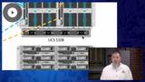 CLDFND: Cisco UCS