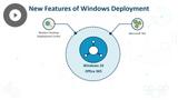 Microsoft 365 Fundamentals: Windows 10, Autopilot, & Azure