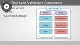 Data Warehousing with Azure: Managing Azure Data Lake