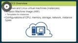 Virtual Machines & Identity & Access Management