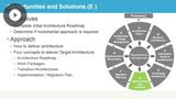 Enterprise Architecture Planning & Implementation