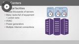 AWS Associate Solution Architect: AWS Primer