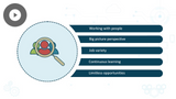 Professional in Human Resources: HR Organization