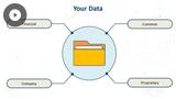 Microsoft 365 Fundamentals: Cloud Benefits & Considerations