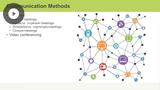 Communication, Changes & Documentation