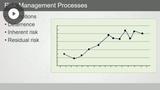 CISSP: Risk Management