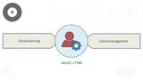 CCSP 2019: Cloud System Architecture Design