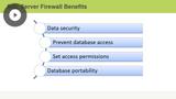 Securing Azure SQL Databases