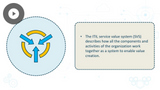 ITIL® 4 Foundation: The Service Value System