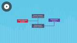 Six Sigma Measurement Systems Analysis