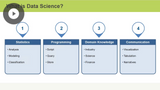 Data Science Overview
