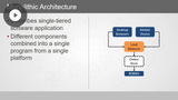 Azure Developer: Working with Azure Service Fabric