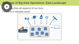 Managing Big Data Operations