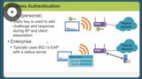 Wireless Security Settings