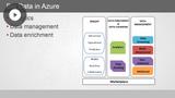 Data Warehousing with Azure: Data Lake Implementation Using Azure
