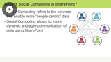 Social Computing & Business Data Connectivity