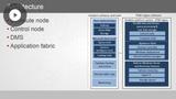 Microsoft Analytics Platform System & Hive