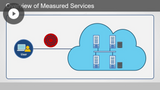 CompTIA A+ 220-1001: Cloud Computing
