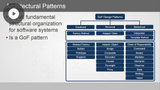 Design Pattern Classification & Architectural Patterns