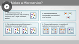 Basic Concepts of a Microservices Architecture