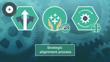 Enabling Business-IT Collaboration and Strategic Alignment