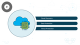 Microsoft 365 Mobility & Security: Cloud App Security