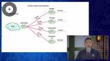 CCNA 2020: IPv4 Subnetting
