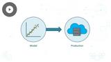 DevOps for Data Scientists: Deploying Data DevOps