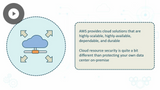 AWS Cloud Practitioner 2019: Shared Responsibility