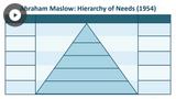 Professional in Human Resources: Organizational Development