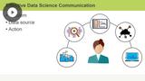Data Communication & Visualization