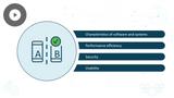 Software Testing Foundation 2018: Test Types & Maintenance Testing
