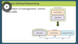 Implementing a Secure Network Architecture