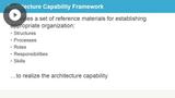 Architecture Capability Basics