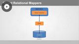 Developing Azure & Web Services: Entity Framework
