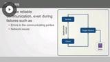 WCF Essentials: Queues & Reliable Sessions