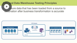 Quality & Security of Big Data Operations