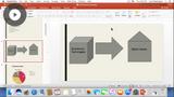 Organizing your Presentation Assets