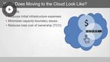 Planning Cloud Deployments