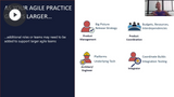 Scaling Agile in Your Organization Bootcamp: Session 2 Replay
