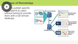 RemoteApps