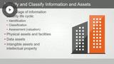 (ISC)² & Security Fundamentals