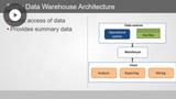 Data Warehouse Essential: Architecture Frameworks & Implementation