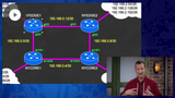 ROUTE 2.0: OSPF Virtual Links and Paths