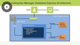 Managing a Database Instance
