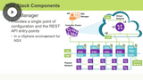 NSX Benefits & Architecture