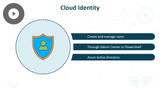 Microsoft 365 Identity and Services: Migrating Users & Data