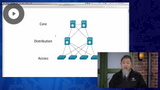 CCNA 2020: Network Topology Architectures