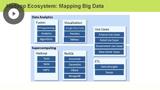 Ecosystem for Hadoop